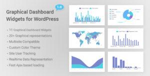 Widgets de tableau de bord graphique pour WordPress