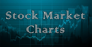 Stock & Forex Market Charts | WordPress Plugin