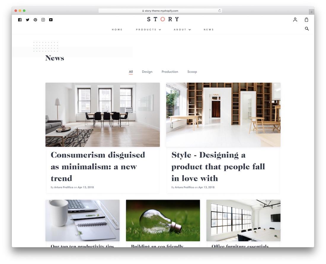histoire thème du blog shopify