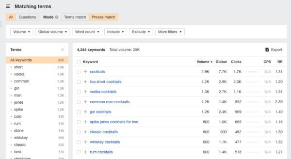 Recherche de mots clés YouTube: capture d'écran de l'explorateur de mots clés Ahrefs